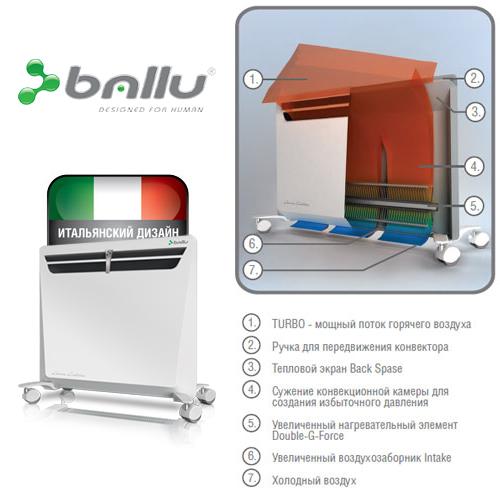Электрический обогреватель, конвектор, Ballu
