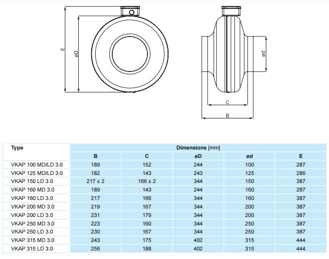Габаритные размеры круглых канальных вентиляторов SALDA VKAP