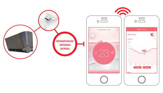 Wi-Fi управление кондиционерами Kentatsu TITAN GENESIS