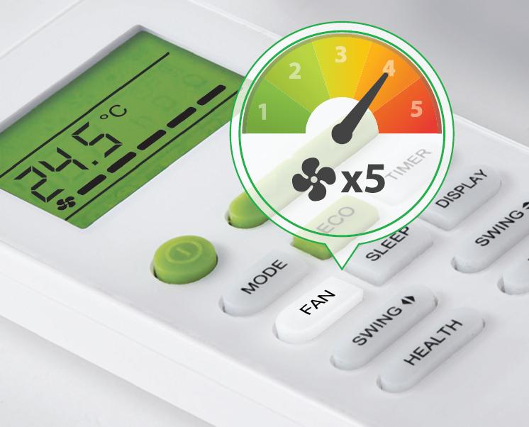 Пять скоростей вращения вентилятора