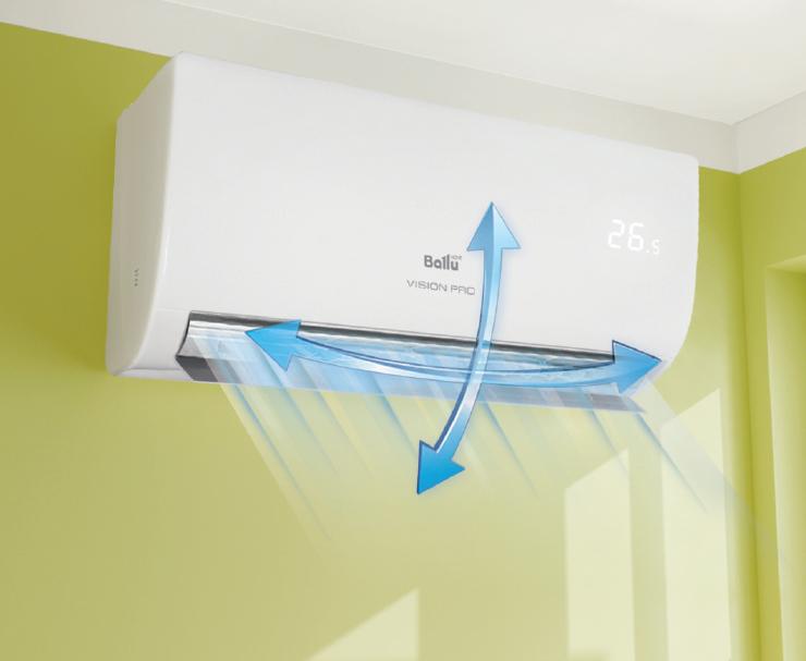 Управление потоком воздуха в 4-х направлениях
