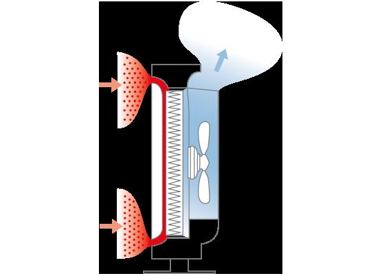 Принцип работы очистителя воздуха BONECO P340
