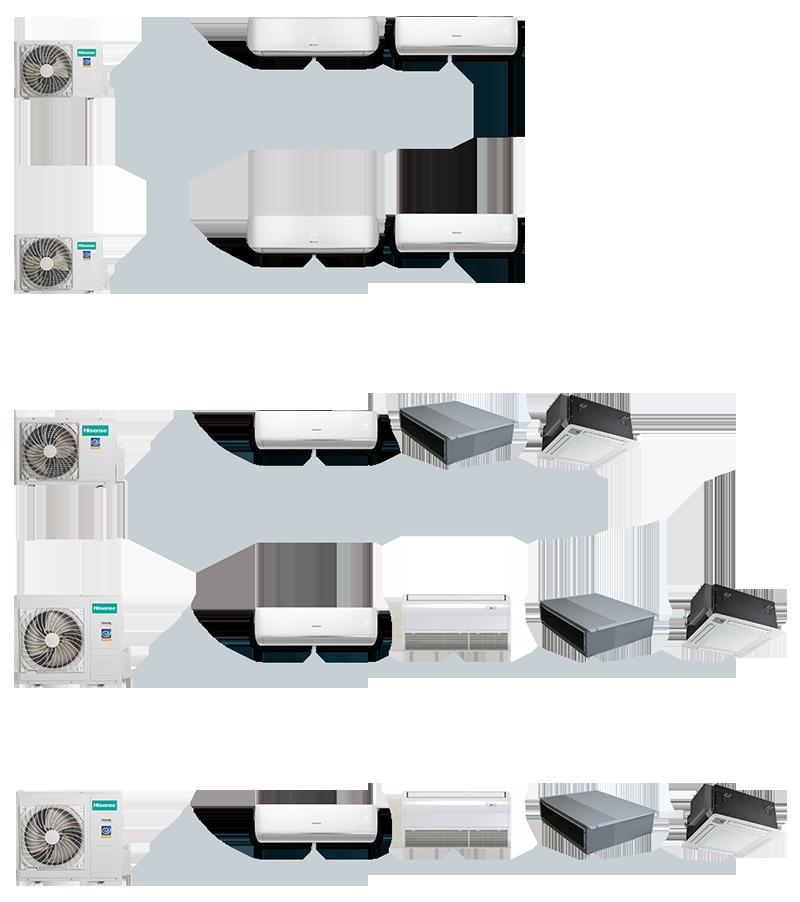 Возможные комбинации внутренних блоков в мульти сплит-системах Hisense