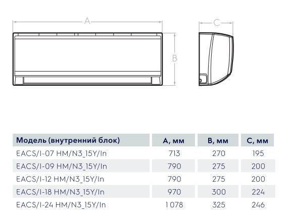 Габаритные размеры кондиционеров Electrolux серии Monaco Super DC Inverter
