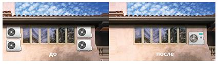 Лучший внешний вид фасада с мульти сплит-системами Hisense