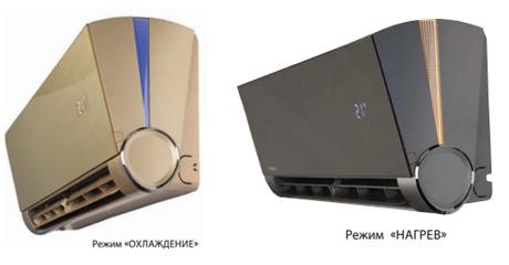 Мягкая подсветка в режимах охлаждения и нагрева в кондиционерах Kentatsu серии Titan Genesis
